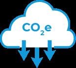 Emission data